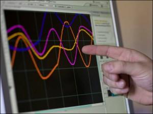 Frequenzbild NLS-Analyse